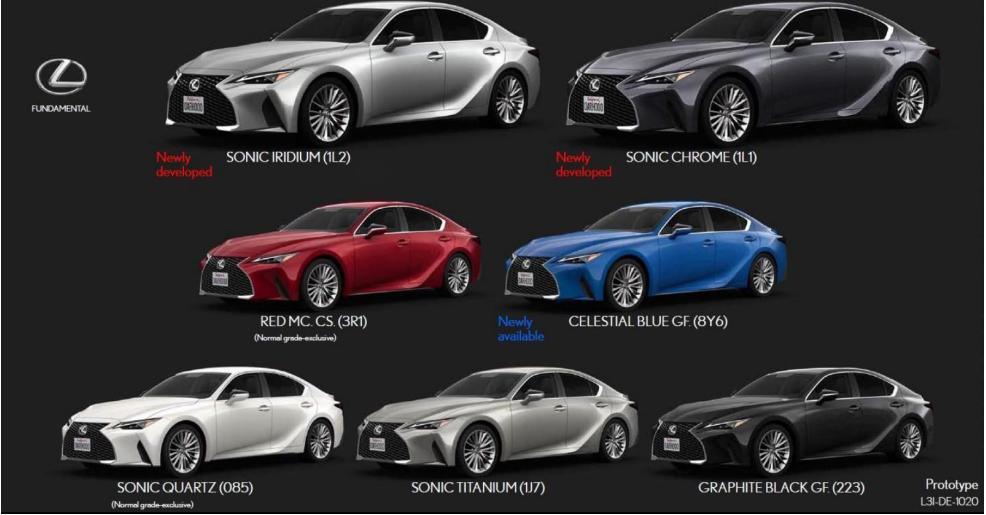 Bảng 7 màu ngoại thất cực chuẩn của IS300 Lexus 2021